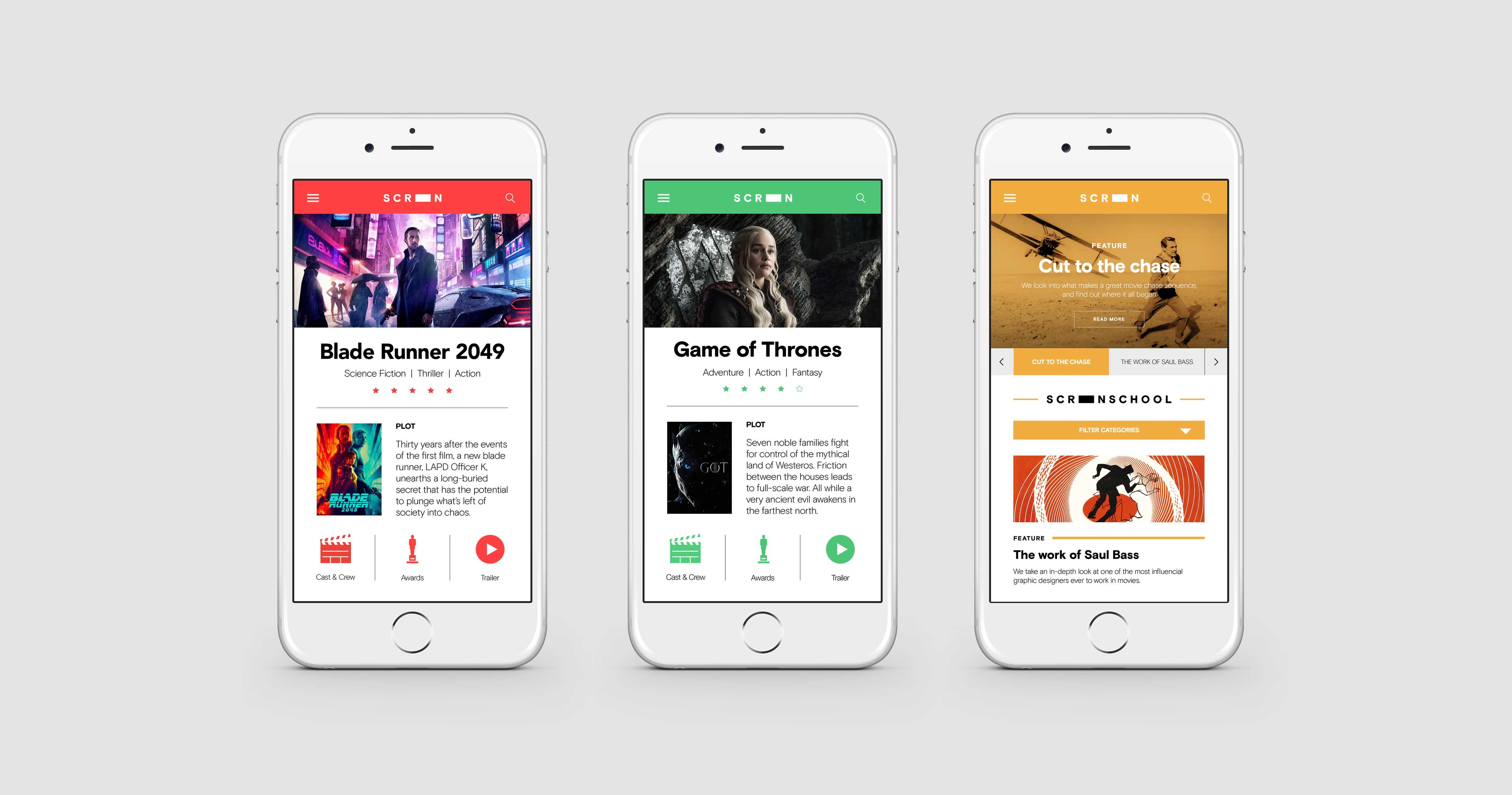 Screen-Phones